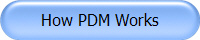 How PDM Works